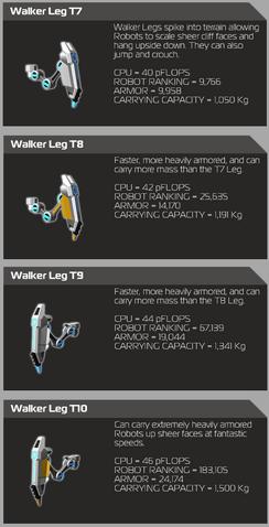 File:Spider Leg Info.png