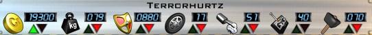 File:TerrorhurtzStat.jpg
