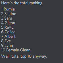 File:Ranking.png