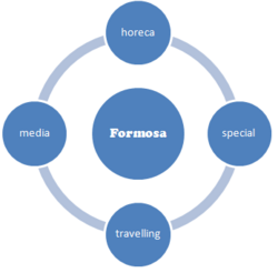Subdiviziuni Formosa.png