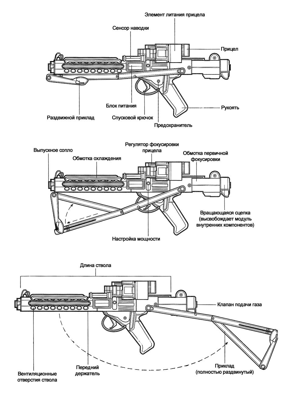 схема лазерного оружия