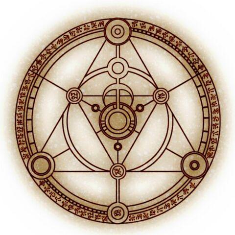 File:Hermetic circle.jpg