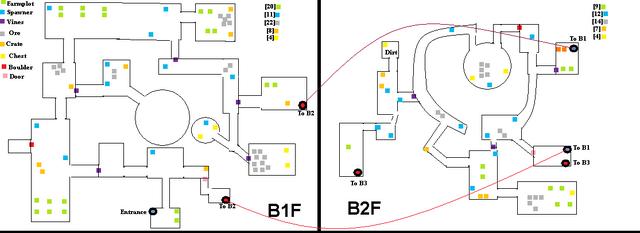File:B1B2.png