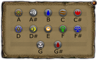 File:The Harmony of the Runes diagram.png