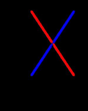 Equilibrium (economy)