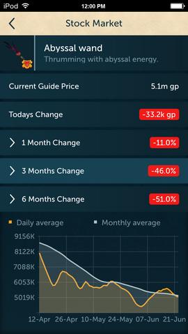File:RuneScape Companion stock market.png