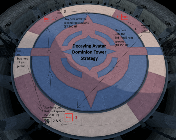File:Decaying Avatar Strategy (Dom Tower).png