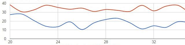 CPU Graph news image