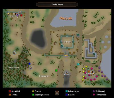 Trinks' tasks map