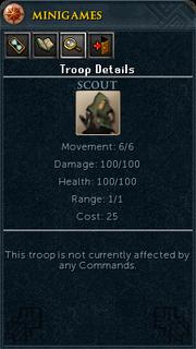 Troop details