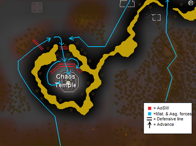 Battle of Chaos Temple map