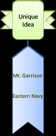 File:Unique Idea - Garrison.png