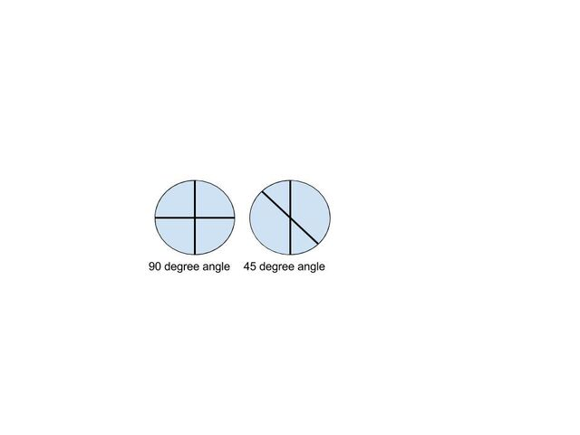 File:Angle examples.jpg
