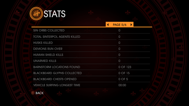 File:Gat out of Hell stats - page 5 of 6 total.png