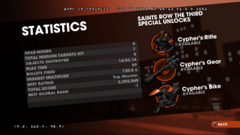 Saints Row Moneyshot - Statistics