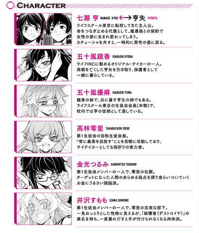 File:SAItaker-characters.jpg