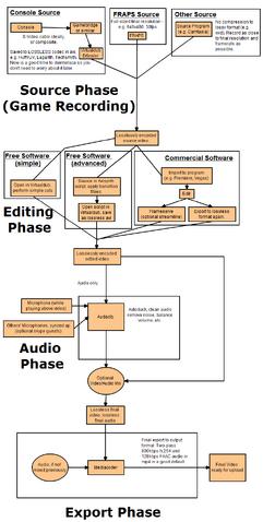 File:Baldurk Workflow Diagram.png