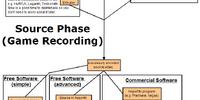 Baldurk's Workflow Diagram