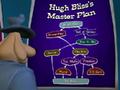 Hugh Bliss' Master Plan.png
