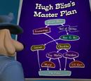 Hugh Bliss's Master Plan