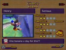 ApeEscape2 Monkeys LibertyIsland Henry