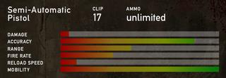 Glock 17 stats