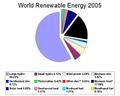 World renewable energy 2005.png