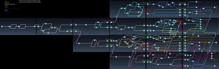 Unprofessional route map