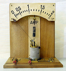 File:220px-Amperemeter hg.jpg