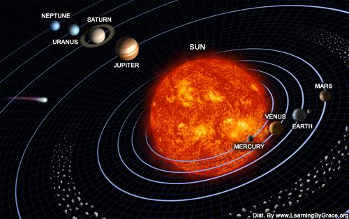 Solar system1