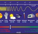 Κοσμική Υποβάθρια Μικροκυματική Ακτινοβολία