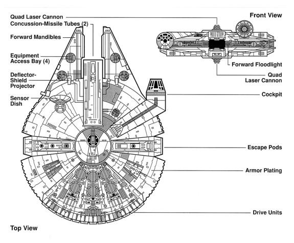 File:Millineum Falcon Schematic.jpg