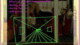 How One-Point Linear Perspective Works