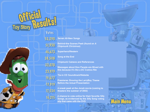 File:OfficialToyStoryResults.png