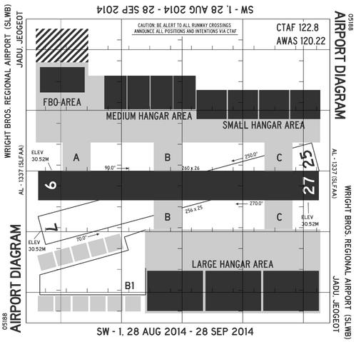 File:SLWB airport diagram.png