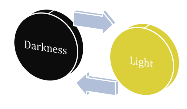 File:Darkness-Light.png