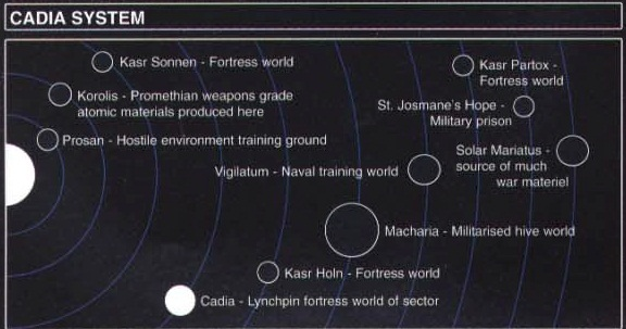File:Cadian System Map.jpg