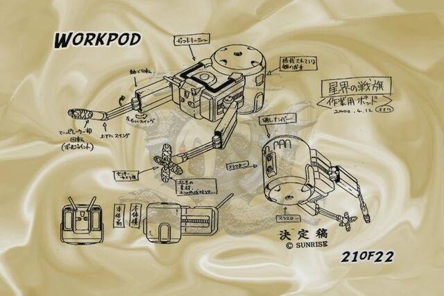 File:Workpod.JPG