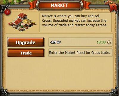 Market screen