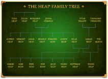 Heap family tree