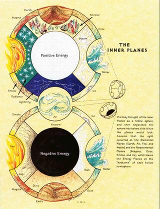 The inner planes.jpg