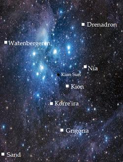Kion Space