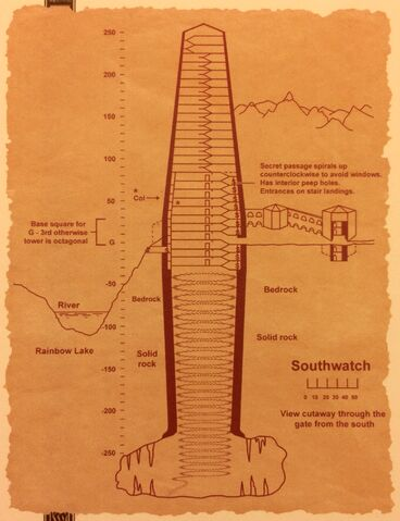 File:Southwatch crosssection.jpg