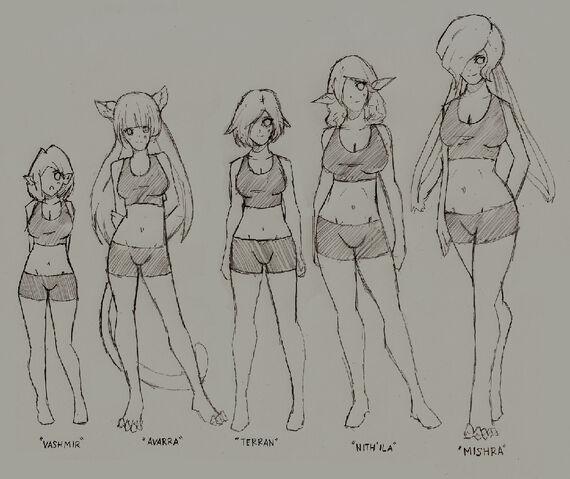 File:Height.jpg