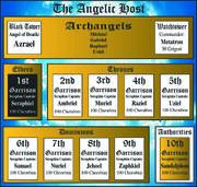 Angelic Host
