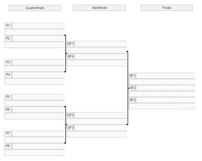 AE Finals table.png
