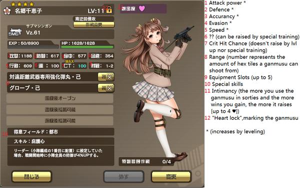 Shooting Girl Tutorial 4