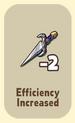 EfficiencyIncreased-2Mail Breaker