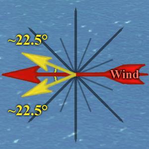 Wind RunningBroadReach
