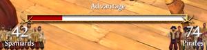 2004 Fencing AdvantageBar